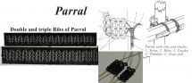 Product detailParral set - set of two ribs for Parral